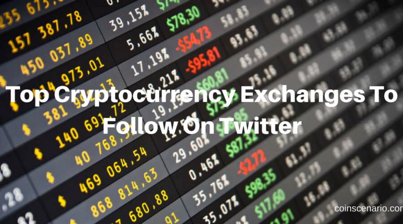 coinscenario.com